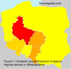 Kordacki