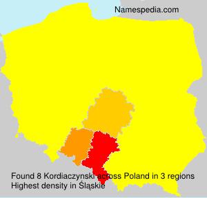 Kordiaczynski