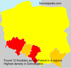 Kordiaka