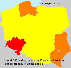 Kordybacha