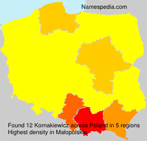 Kornakiewicz