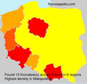 Kornalewicz