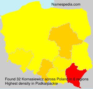 Kornasiewicz