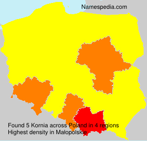 Kornia