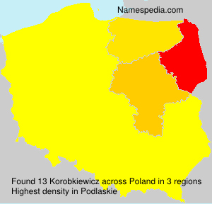 Korobkiewicz