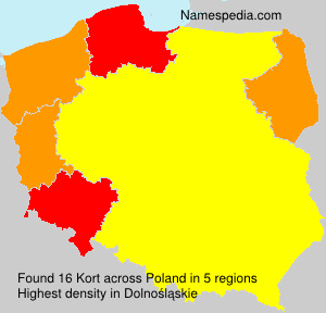 Surname Kort in Poland