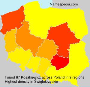 Kosakiewicz