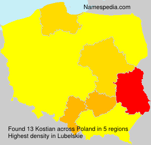 Surname Kostian in Poland