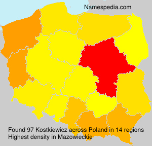 Kostkiewicz - Poland