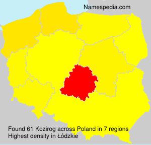 Surname Kozirog in Poland