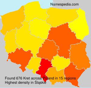 Familiennamen Kret - Poland
