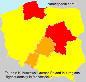 Kubuszewski