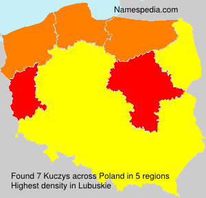 Surname Kuczys in Poland