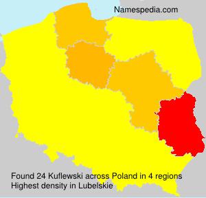 Kuflewski