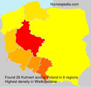 Kuhnert - Poland