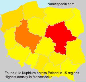 Surname Kupidura in Poland