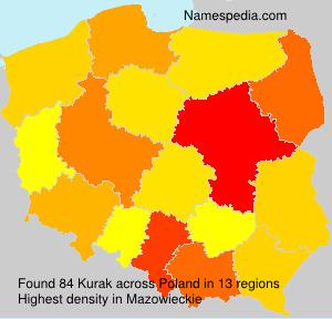 Surname Kurak in Poland