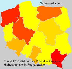 Kurtiak