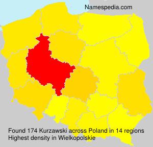 Surname Kurzawski in Poland