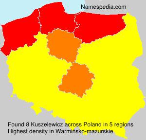 Kuszelewicz
