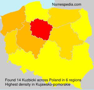Kuzbicki