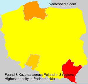 Kuzbida