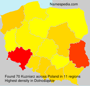 Kuzniarz