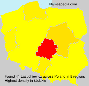 Lazuchiewicz