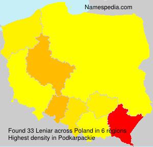 Surname Leniar in Poland