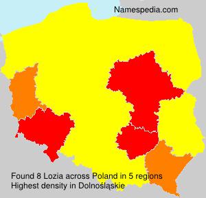 Lozia