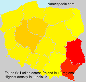 Surname Ludian in Poland