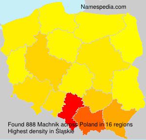 Machnik