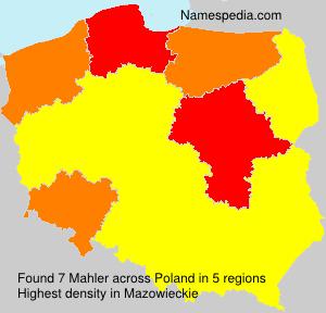 Surname Mahler in Poland