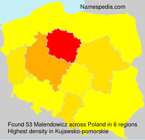 Malendowicz