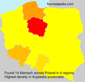 Surname Mamach in Poland