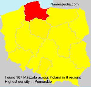 Maszota