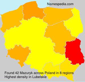 Surname Mazuryk in Poland