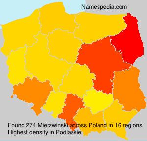 Mierzwinski