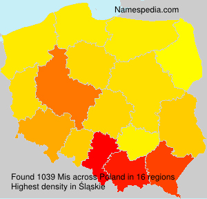 Surname Mis in Poland