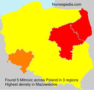 Surname Mitrovic in Poland