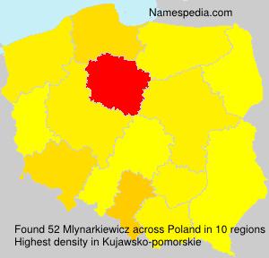 Surname Mlynarkiewicz in Poland