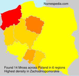 Surname Mross in Poland
