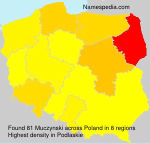 Muczynski