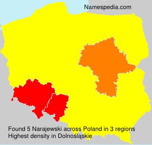 Narajewski