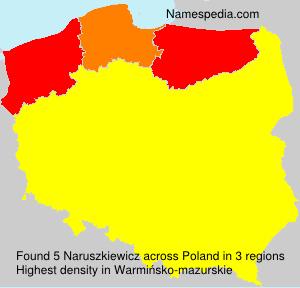 Naruszkiewicz
