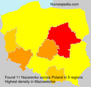 Surname Nazarenko in Poland