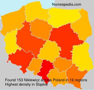 Niklewicz