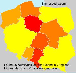 Nurczynski