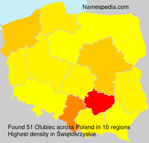 Surname Olubiec in Poland