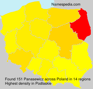 Surname Panasewicz in Poland